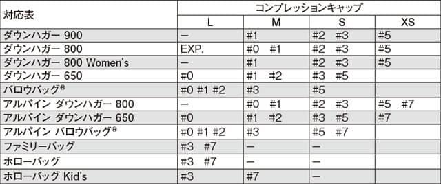 コンプレッションキャップ対応表